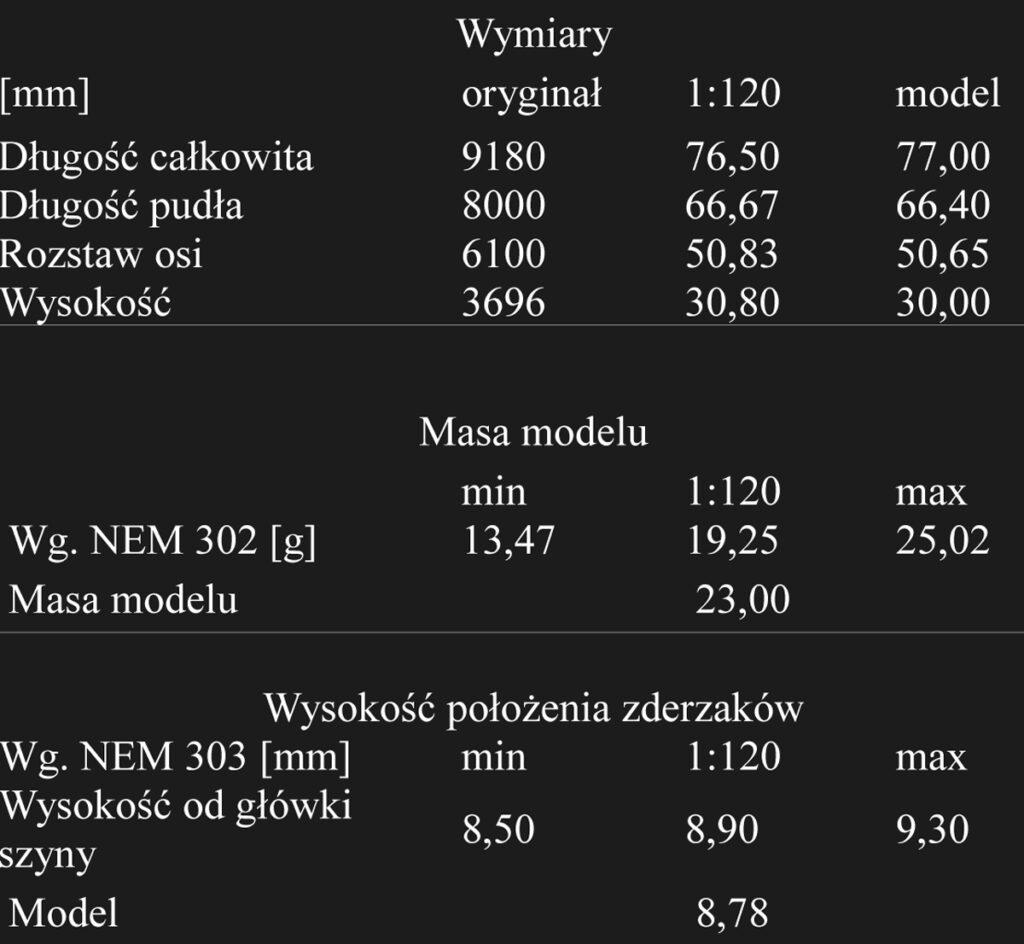 Hädl Manufaktur/EKA-model. Zestawienie wymiarów modelu i oryginału wagonu serii F